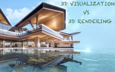 3D Visualization, Its Uses, and Scope